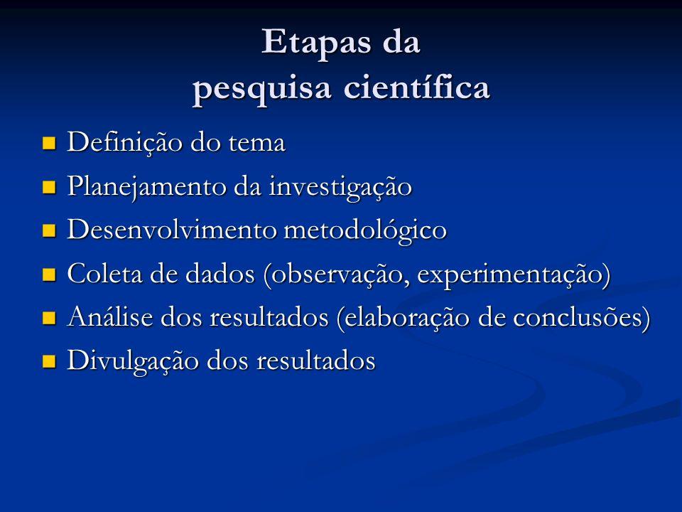 Etapas da pesquisa científica Definição do tema Definição do tema Planejamento da investigação Planejamento da investigação Desenvolvimento metodológi