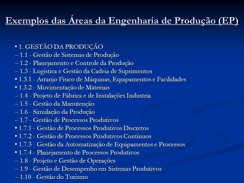 Exemplos das Áreas da Engenharia de Produção (EP) 1. GESTÃO DA PRODUÇÃO 1. GESTÃO DA PRODUÇÃO – 1.1 - Gestão de Sistemas de Produção – 1.2 - Planejame