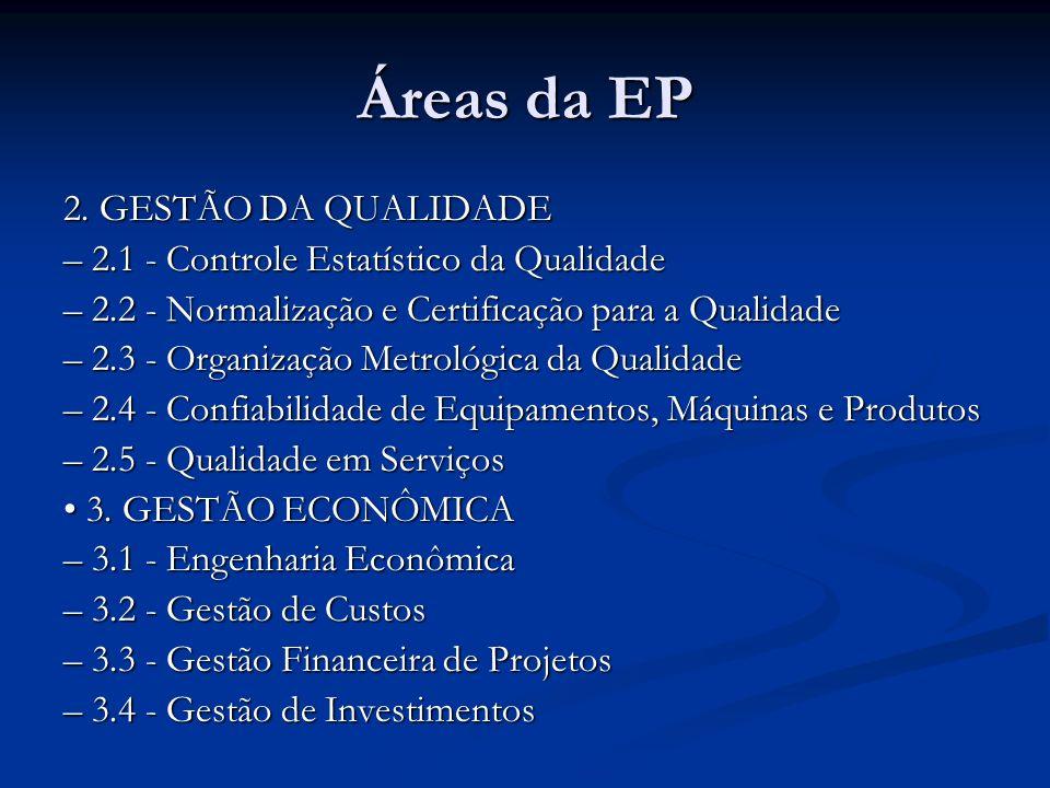 Áreas da EP 2. GESTÃO DA QUALIDADE – 2.1 - Controle Estatístico da Qualidade – 2.2 - Normalização e Certificação para a Qualidade – 2.3 - Organização