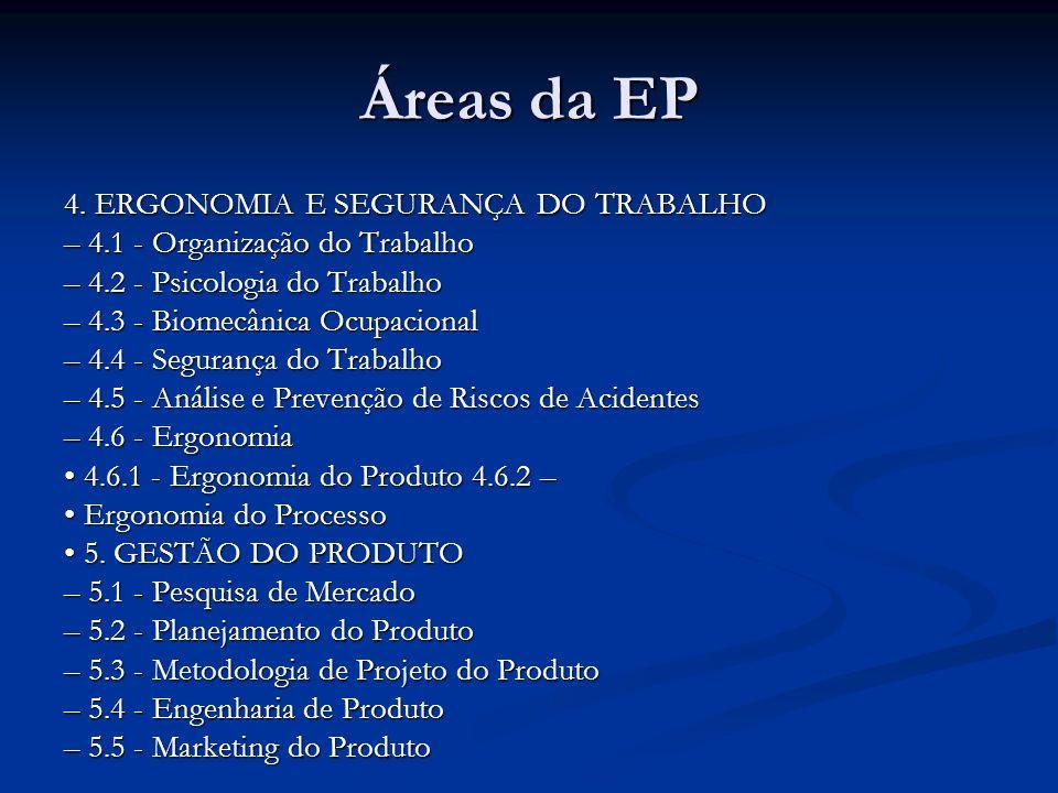 Áreas da EP 4. ERGONOMIA E SEGURANÇA DO TRABALHO – 4.1 - Organização do Trabalho – 4.2 - Psicologia do Trabalho – 4.3 - Biomecânica Ocupacional – 4.4