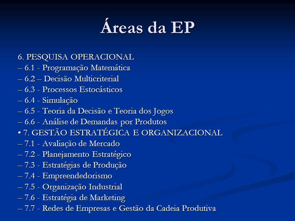 Áreas da EP 6. PESQUISA OPERACIONAL – 6.1 - Programação Matemática – 6.2 – Decisão Multicriterial – 6.3 - Processos Estocásticos – 6.4 - Simulação – 6
