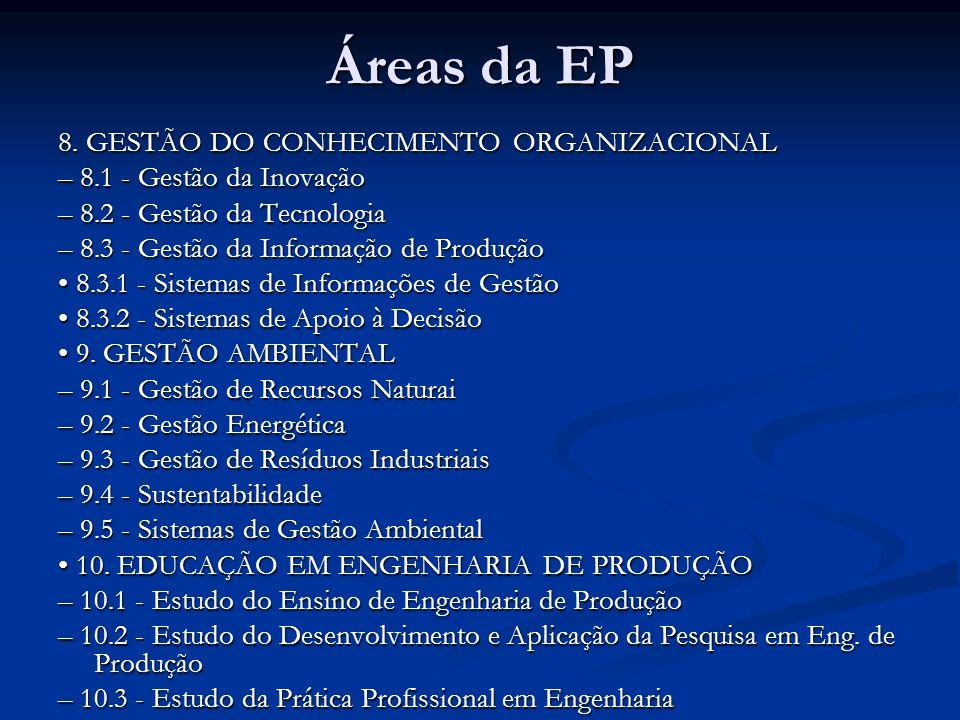 Áreas da EP 8. GESTÃO DO CONHECIMENTO ORGANIZACIONAL – 8.1 - Gestão da Inovação – 8.2 - Gestão da Tecnologia – 8.3 - Gestão da Informação de Produção