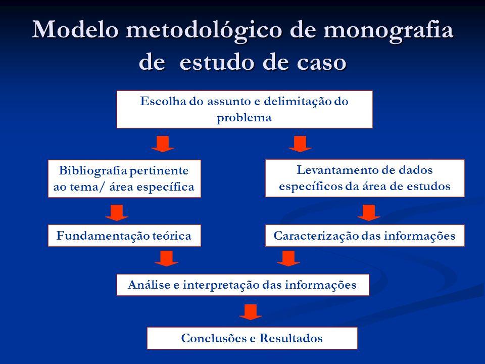 Modelo metodológico de monografia de estudo de caso Bibliografia pertinente ao tema/ área específica Fundamentação teórica Análise e interpretação das