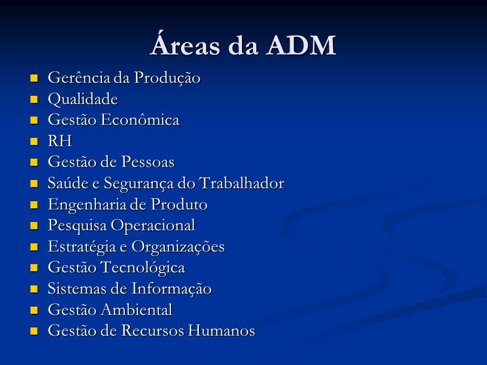 Áreas da ADM Gerência da Produção Gerência da Produção Qualidade Qualidade Gestão Econômica Gestão Econômica RH RH Gestão de Pessoas Gestão de Pessoas