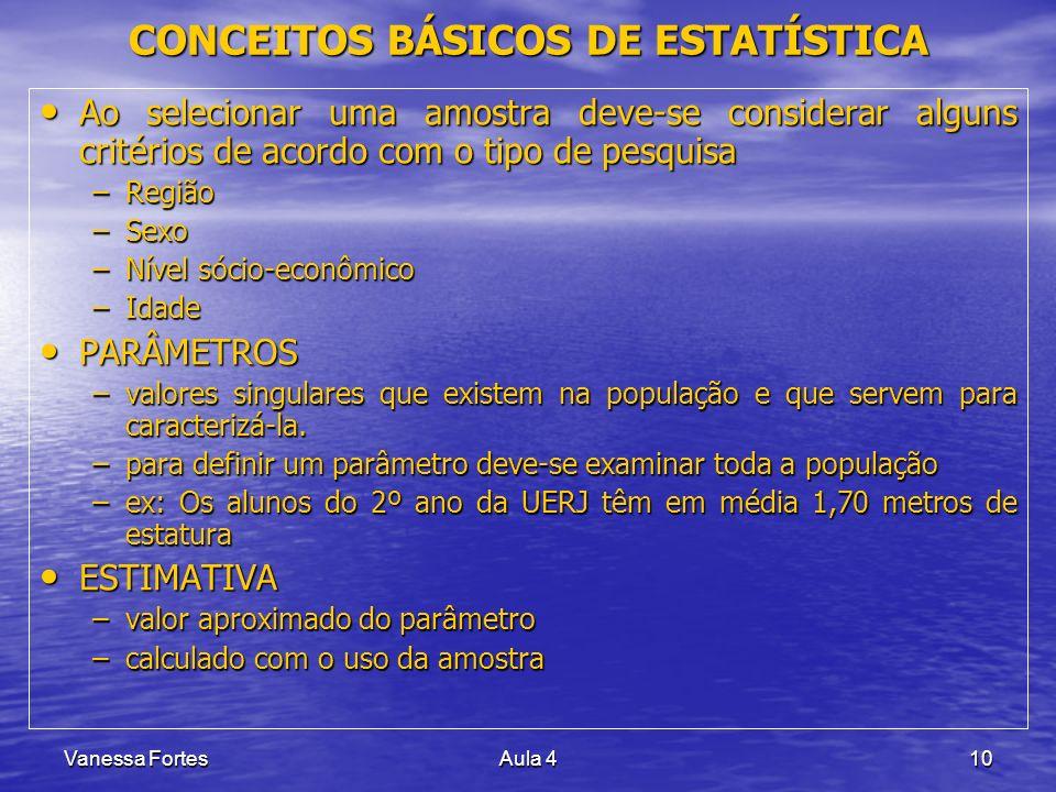 Vanessa FortesAula 410 Ao selecionar uma amostra deve-se considerar alguns critérios de acordo com o tipo de pesquisa Ao selecionar uma amostra deve-s