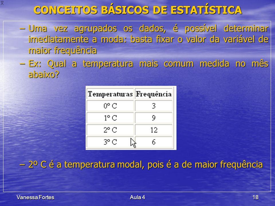 Vanessa FortesAula 418 CONCEITOS BÁSICOS DE ESTATÍSTICA –Uma vez agrupados os dados, é possível determinar imediatamente a moda: basta fixar o valor d