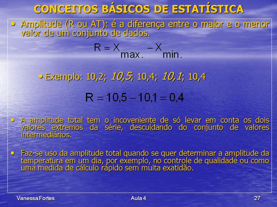 Vanessa FortesAula 427 Amplitude (R ou AT): é a diferença entre o maior e o menor valor de um conjunto de dados. Amplitude (R ou AT): é a diferença en