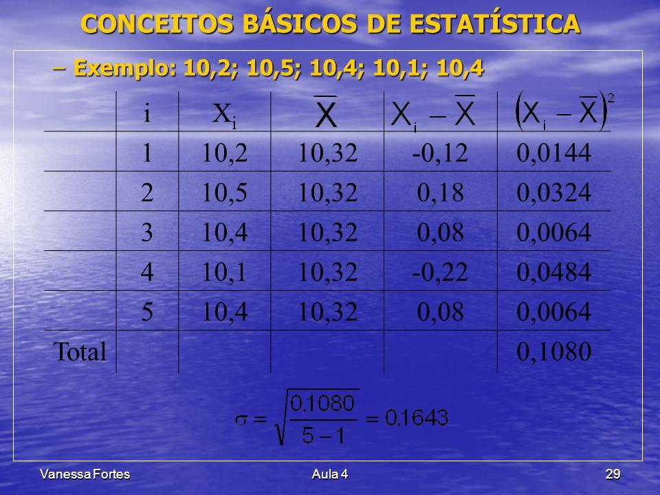 Vanessa FortesAula 429 –Exemplo: 10,2; 10,5; 10,4; 10,1; 10,4 CONCEITOS BÁSICOS DE ESTATÍSTICA iXiXi 110,210,32-0,120,0144 210,510,320,180,0324 310,41