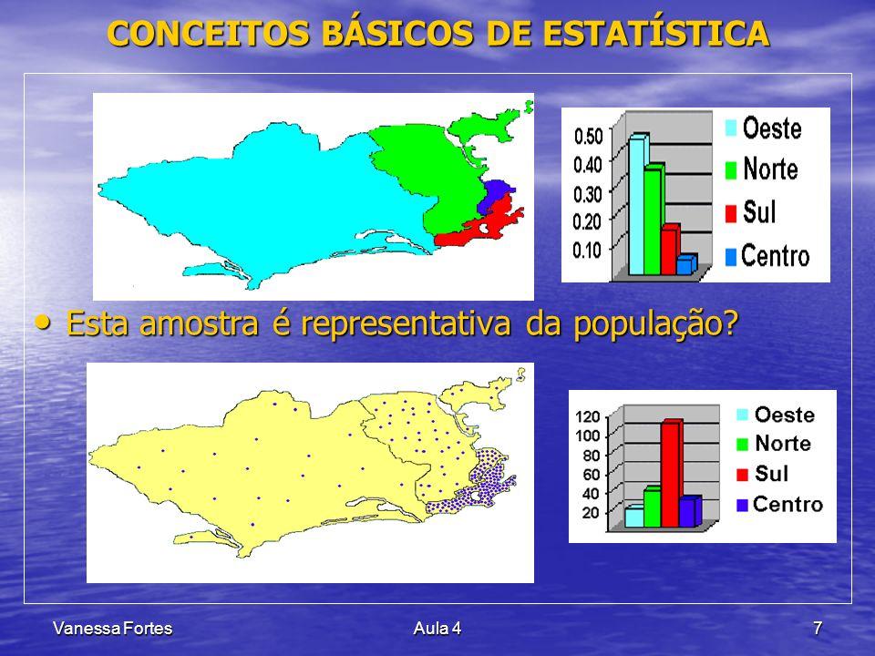 Vanessa FortesAula 47 Esta amostra é representativa da população? Esta amostra é representativa da população? CONCEITOS BÁSICOS DE ESTATÍSTICA