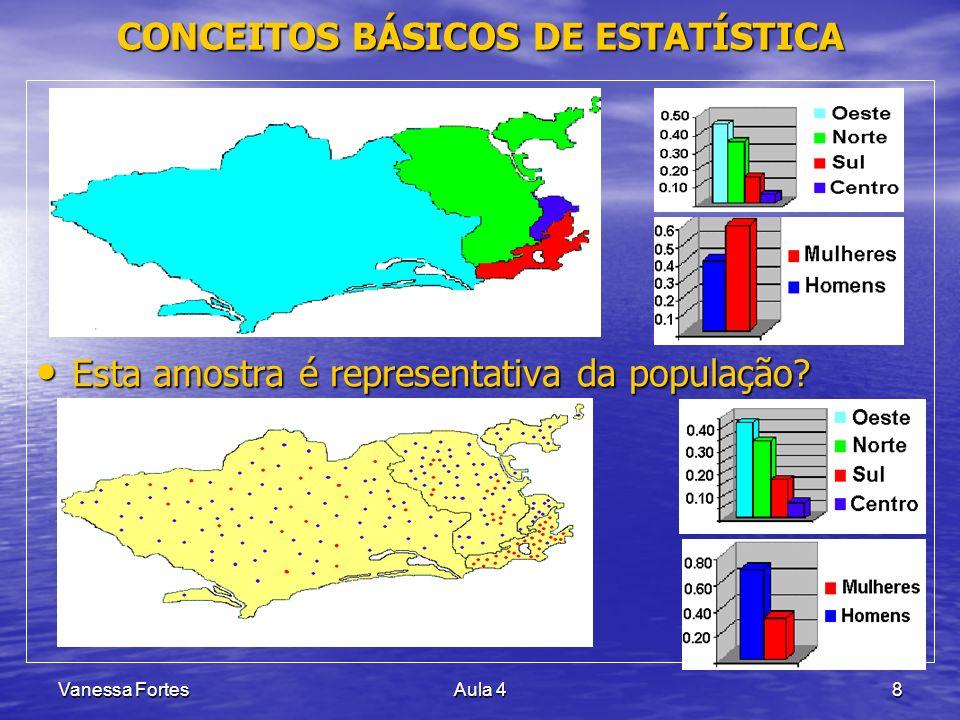 Vanessa FortesAula 48 Esta amostra é representativa da população? Esta amostra é representativa da população? CONCEITOS BÁSICOS DE ESTATÍSTICA
