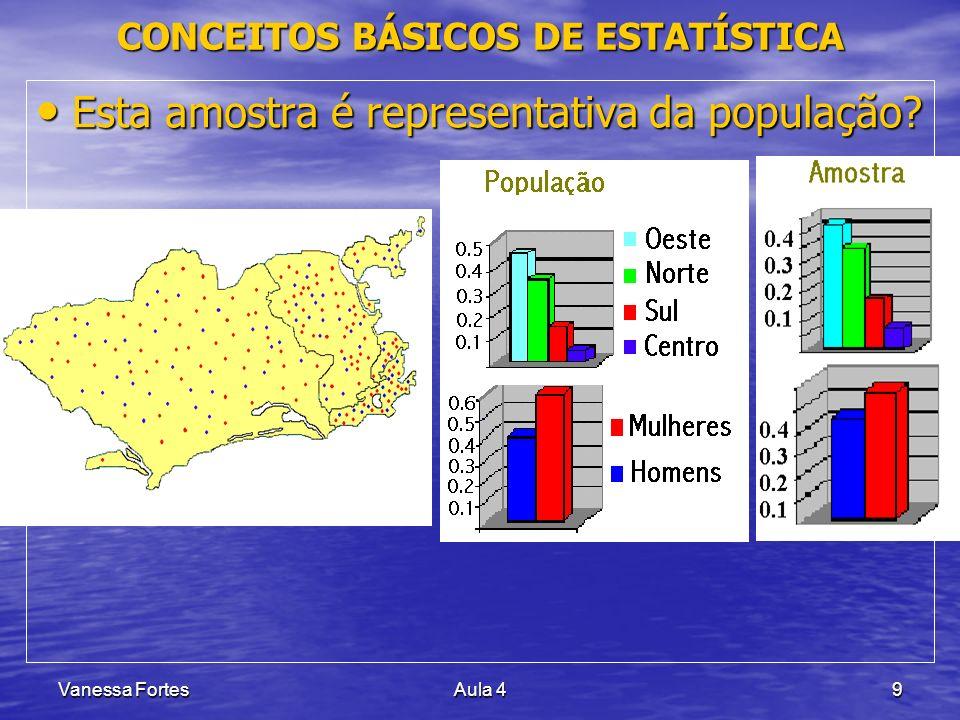 Vanessa FortesAula 49 Esta amostra é representativa da população? Esta amostra é representativa da população? CONCEITOS BÁSICOS DE ESTATÍSTICA