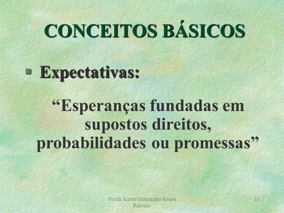 Profa. Katia Guimarães Sousa Palomo 11 § Expectativas: Esperanças fundadas em supostos direitos, probabilidades ou promessas CONCEITOS BÁSICOS