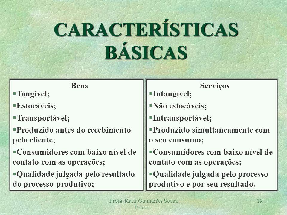 Profa. Katia Guimarães Sousa Palomo 19 Bens §Tangível; §Estocáveis; §Transportável; §Produzido antes do recebimento pelo cliente; §Consumidores com ba