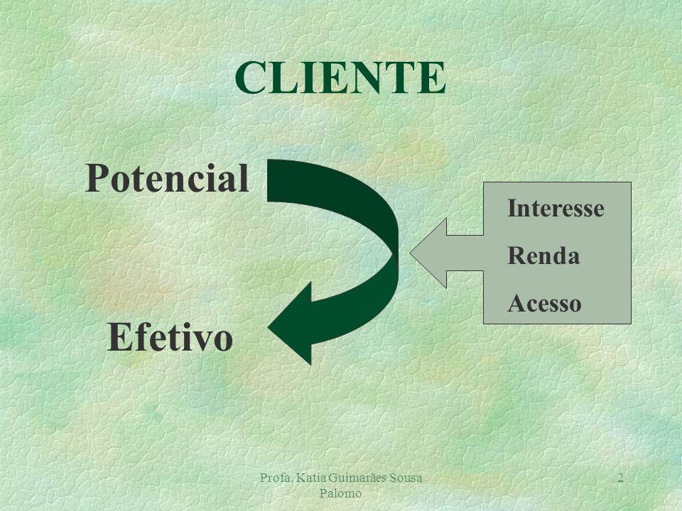 Profa. Katia Guimarães Sousa Palomo 2 CLIENTE Potencial Efetivo Interesse Renda Acesso