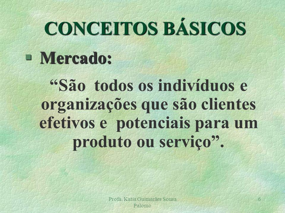 Profa. Katia Guimarães Sousa Palomo 6 § Mercado: São todos os indivíduos e organizações que são clientes efetivos e potenciais para um produto ou serv
