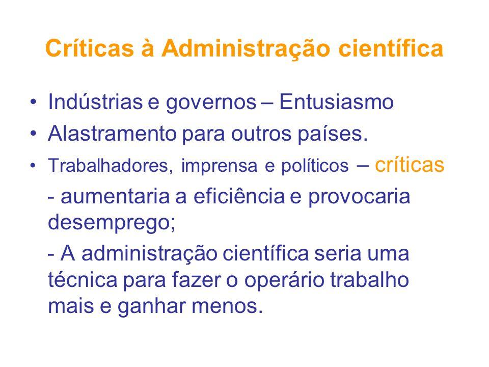 Críticas à Administração científica Indústrias e governos – Entusiasmo Alastramento para outros países. Trabalhadores, imprensa e políticos – críticas