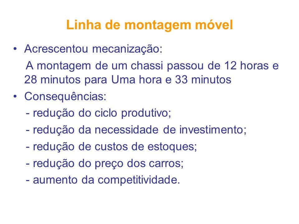 Linha de montagem móvel Acrescentou mecanização: A montagem de um chassi passou de 12 horas e 28 minutos para Uma hora e 33 minutos Consequências: - r