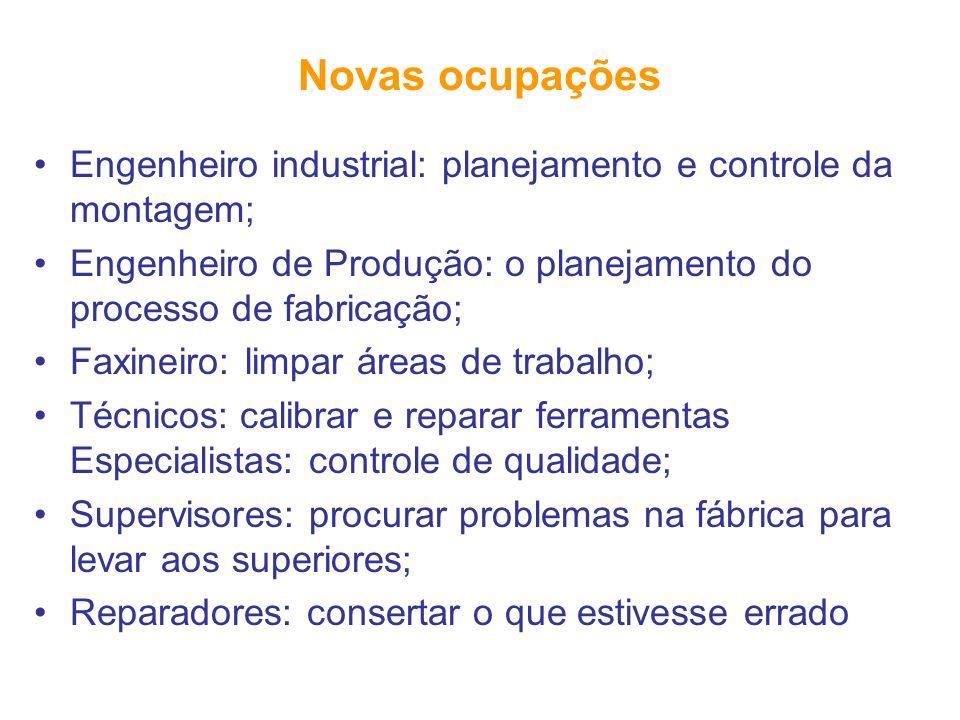Novas ocupações Engenheiro industrial: planejamento e controle da montagem; Engenheiro de Produção: o planejamento do processo de fabricação; Faxineir