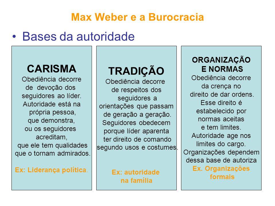 Max Weber e a Burocracia Bases da autoridade CARISMA Obediência decorre de devoção dos seguidores ao líder. Autoridade está na própria pessoa, que dem