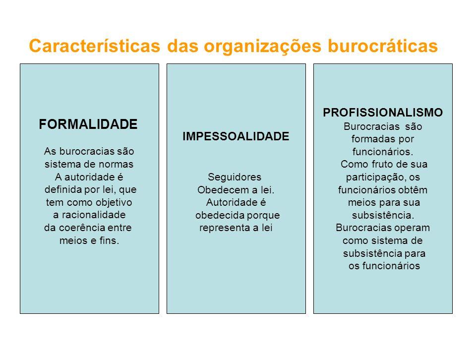 Características das organizações burocráticas FORMALIDADE As burocracias são sistema de normas A autoridade é definida por lei, que tem como objetivo