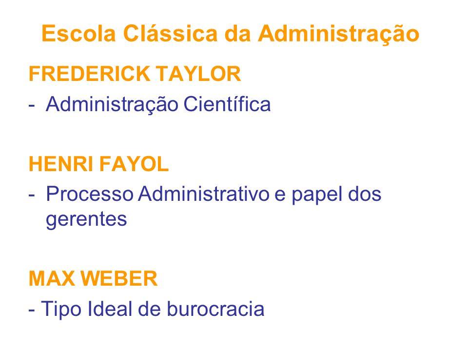 Escola Clássica da Administração FREDERICK TAYLOR -Administração Científica HENRI FAYOL -Processo Administrativo e papel dos gerentes MAX WEBER - Tipo
