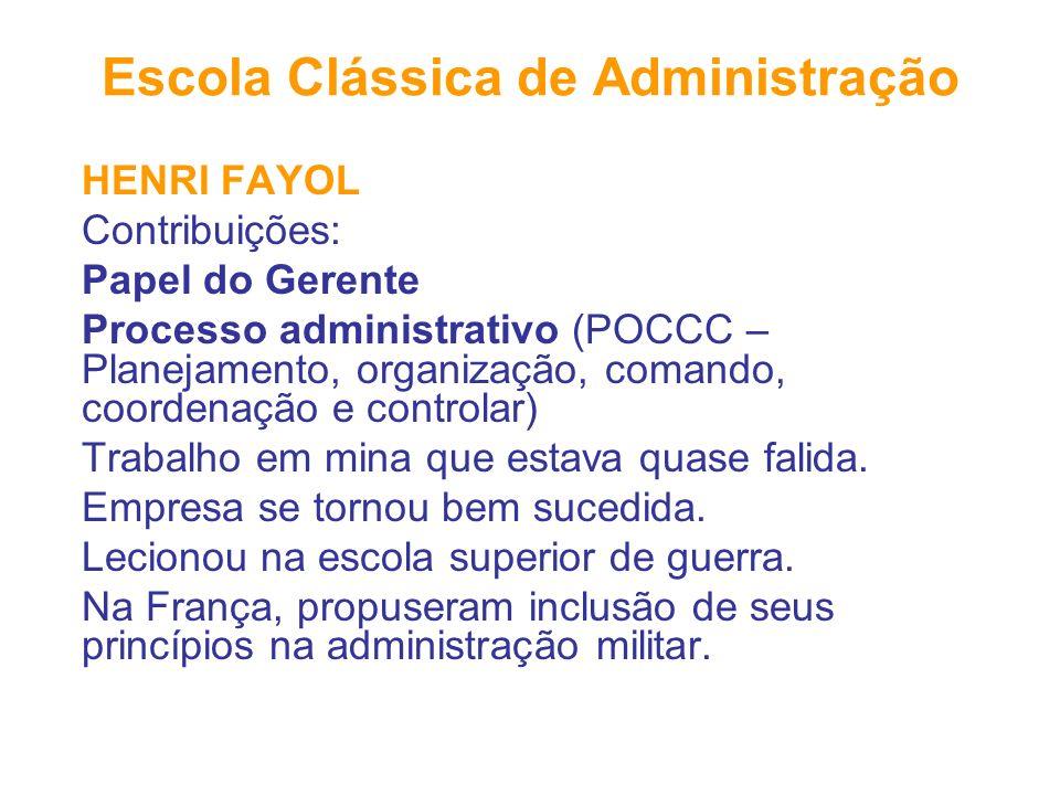 Escola Clássica de Administração HENRI FAYOL Contribuições: Papel do Gerente Processo administrativo (POCCC – Planejamento, organização, comando, coor