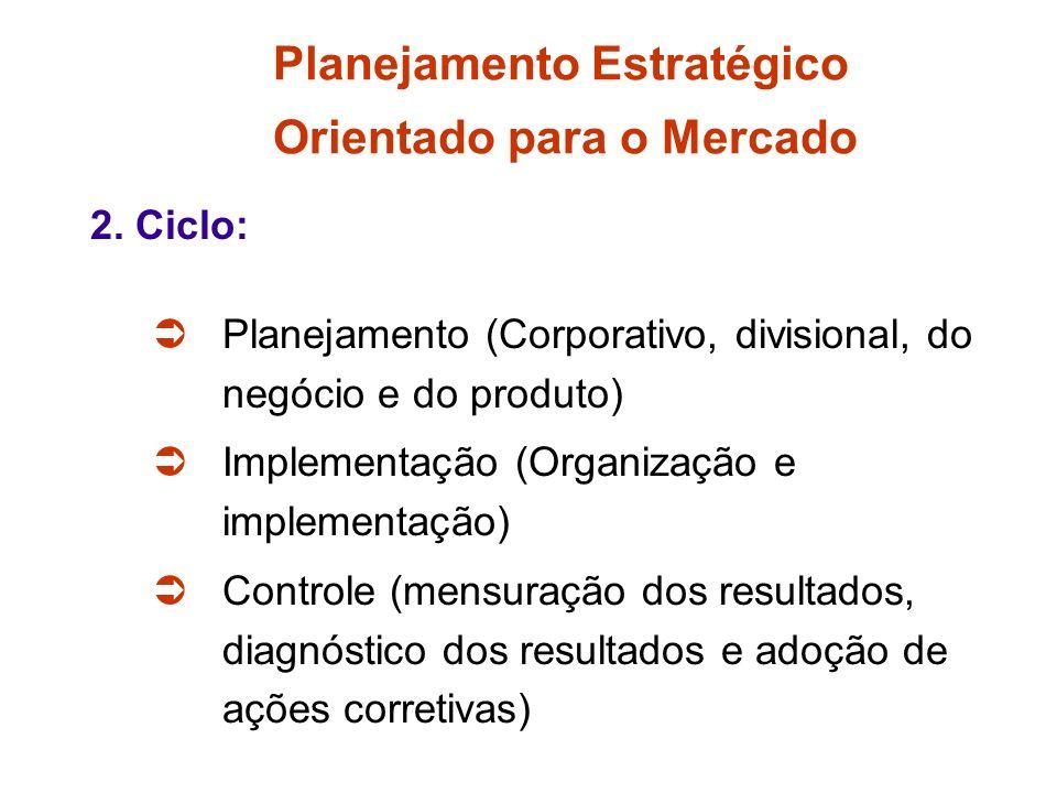 Planejamento Estratégico Orientado para o Mercado 1. Conceito: - Processo gerencial de desenvolver e manter uma adequação viável entre os objetivos, e