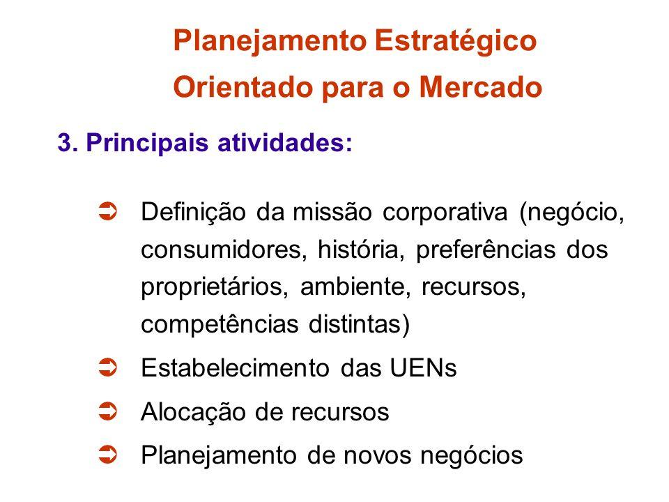 Planejamento Estratégico Orientado para o Mercado 2. Ciclo: Planejamento (Corporativo, divisional, do negócio e do produto) Implementação (Organização