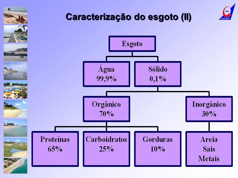 Caracterização do esgoto (II)