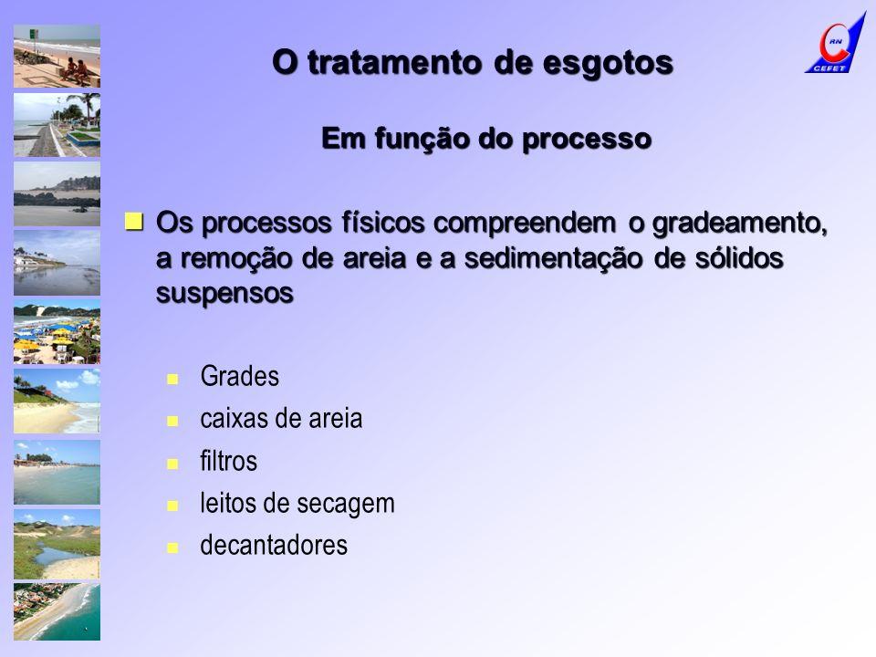 O tratamento de esgotos Em função do processo Os processos físicos compreendem o gradeamento, a remoção de areia e a sedimentação de sólidos suspensos