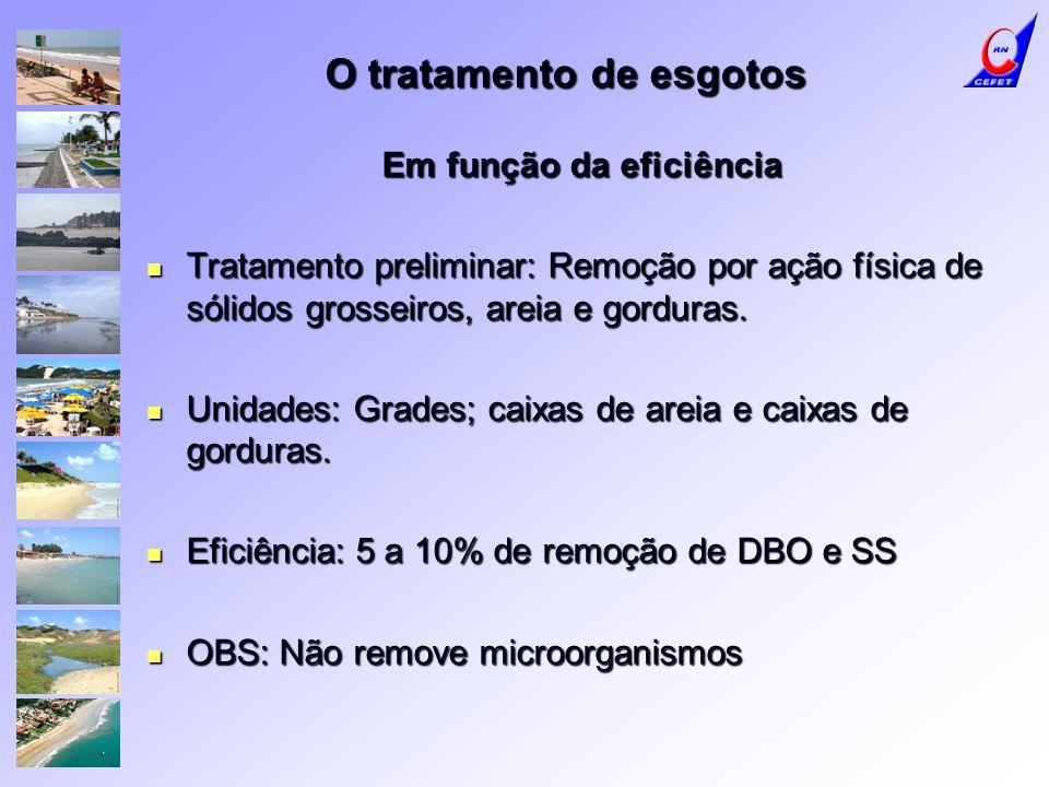 O tratamento de esgotos Em função da eficiência Tratamento preliminar: Remoção por ação física de sólidos grosseiros, areia e gorduras. Tratamento pre
