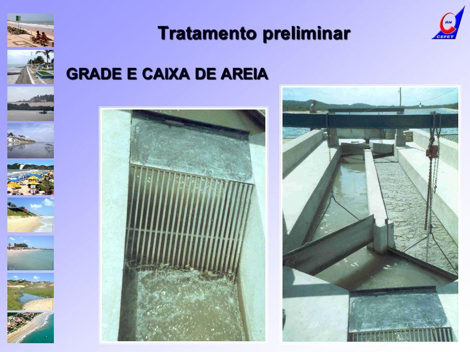Tratamento preliminar Tanque de aeração Decantador secundário Fase sólida p/ tratamento Fase líquida vai p/ pós tratamento Decantador primário Lodos Ativados