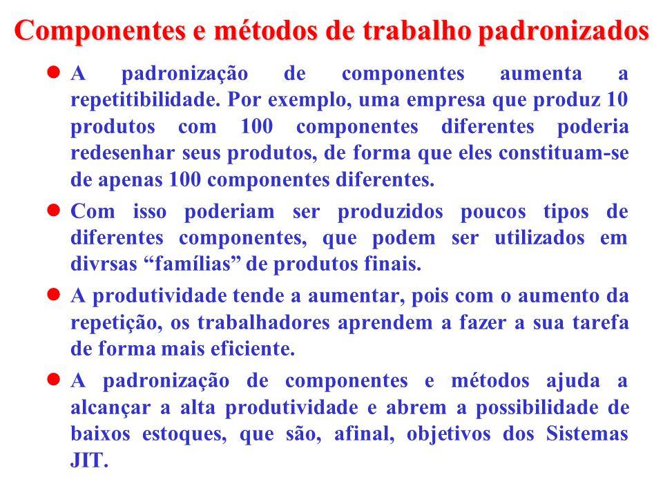 Componentes e métodos de trabalho padronizados A padronização de componentes aumenta a repetitibilidade. Por exemplo, uma empresa que produz 10 produt