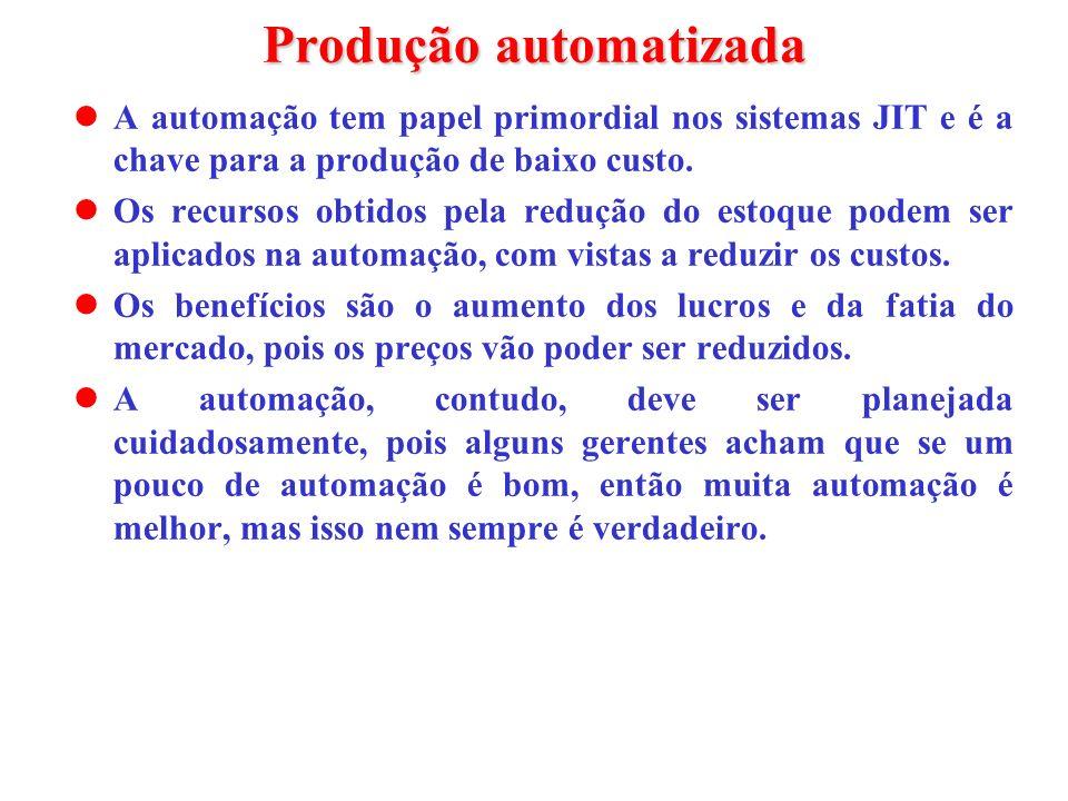 Produção automatizada A automação tem papel primordial nos sistemas JIT e é a chave para a produção de baixo custo. Os recursos obtidos pela redução d
