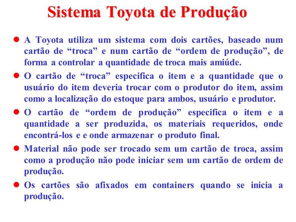 Sistema Toyota de Produção A Toyota utiliza um sistema com dois cartões, baseado num cartão de troca e num cartão de ordem de produção, de forma a con