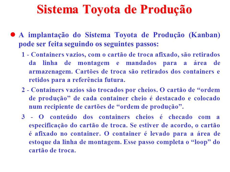 Sistema Toyota de Produção A implantação do Sistema Toyota de Produção (Kanban) pode ser feita seguindo os seguintes passos: 1 - Containers vazios, co