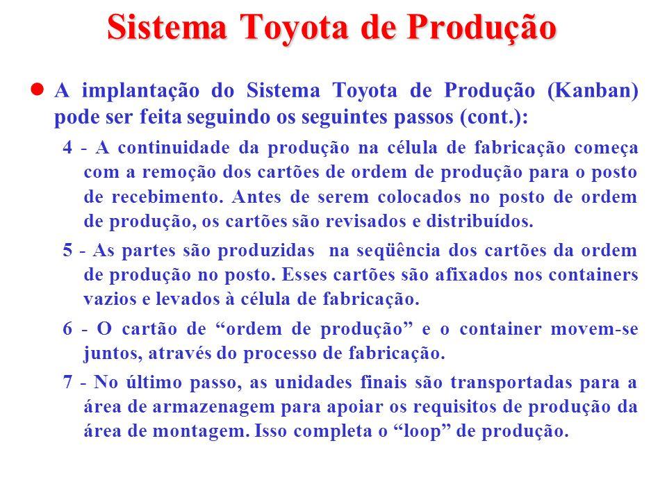 Sistema Toyota de Produção A implantação do Sistema Toyota de Produção (Kanban) pode ser feita seguindo os seguintes passos (cont.): 4 - A continuidad