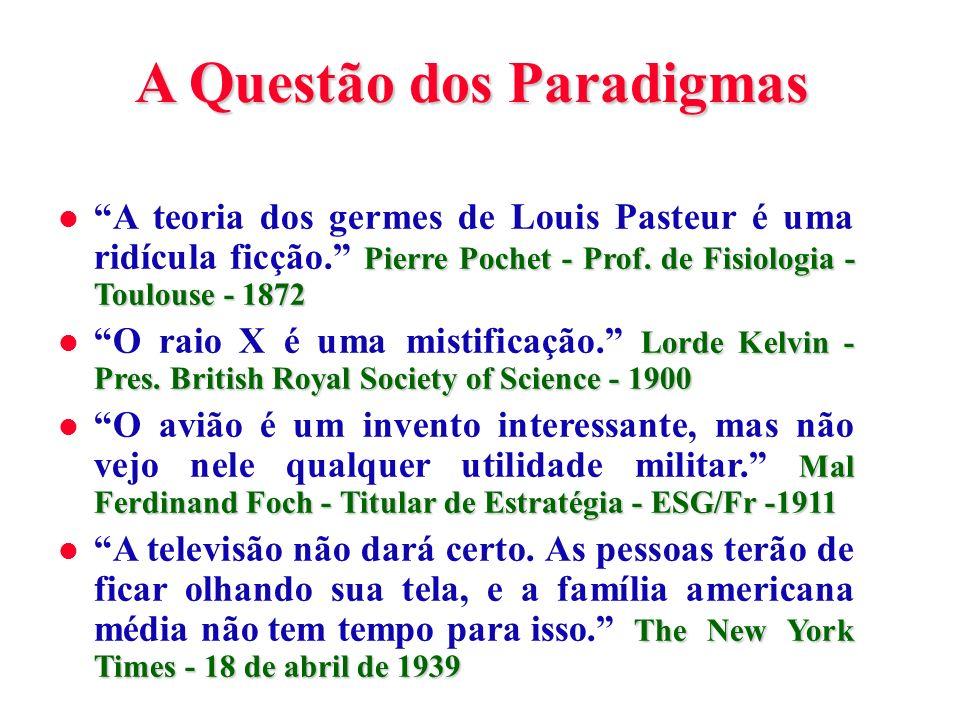 A Questão dos Paradigmas Pierre Pochet - Prof. de Fisiologia - Toulouse - 1872 l A teoria dos germes de Louis Pasteur é uma ridícula ficção. Pierre Po