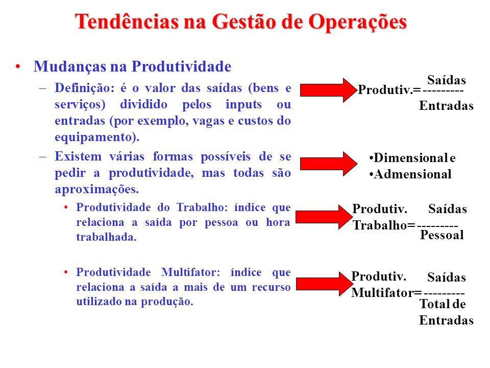Tendências na Gestão de Operações Mudanças na Produtividade –Definição: é o valor das saídas (bens e serviços) dividido pelos inputs ou entradas (por