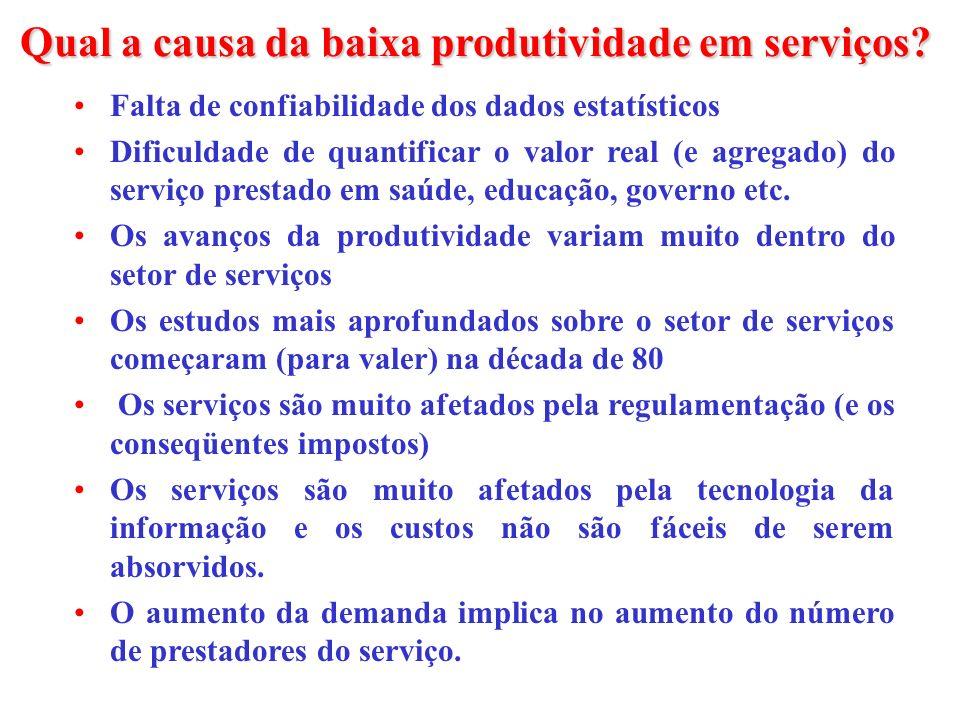 Qual a causa da baixa produtividade em serviços? Falta de confiabilidade dos dados estatísticos Dificuldade de quantificar o valor real (e agregado) d