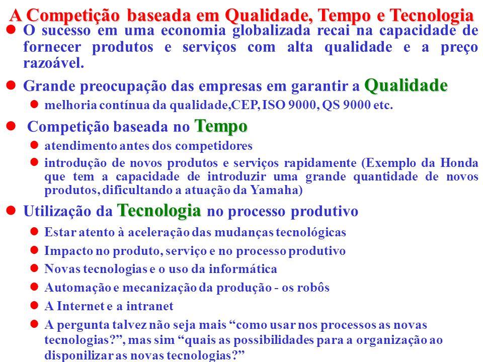 A Competição baseada em Qualidade, Tempo e Tecnologia O sucesso em uma economia globalizada recai na capacidade de fornecer produtos e serviços com al