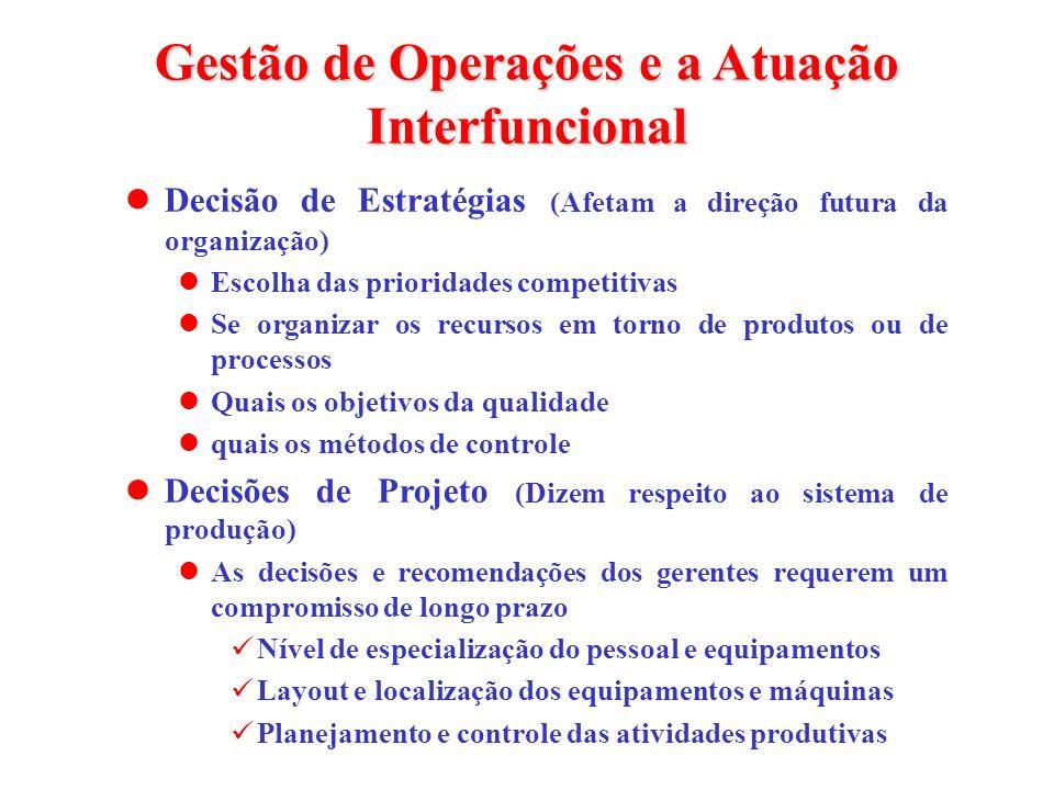 Gestão de Operações e a Atuação Interfuncional Decisão de Estratégias (Afetam a direção futura da organização) Escolha das prioridades competitivas Se