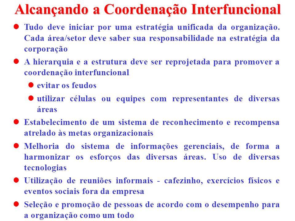 Alcançando a Coordenação Interfuncional Tudo deve iniciar por uma estratégia unificada da organização. Cada área/setor deve saber sua responsabilidade