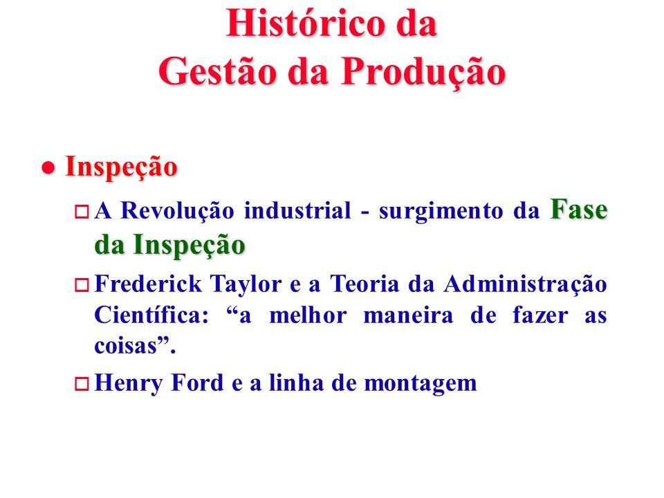 Histórico da Gestão da Produção l Inspeção Fase da Inspeção o A Revolução industrial - surgimento da Fase da Inspeção o Frederick Taylor e a Teoria da