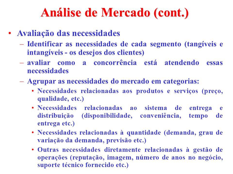 Análise de Mercado (cont.) Avaliação das necessidades –Identificar as necessidades de cada segmento (tangíveis e intangíveis - os desejos dos clientes
