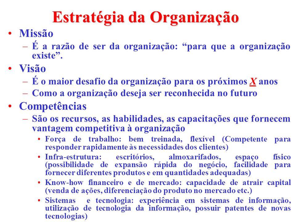 Estratégia da Organização Missão –É a razão de ser da organização: para que a organização existe. Visão X –É o maior desafio da organização para os pr