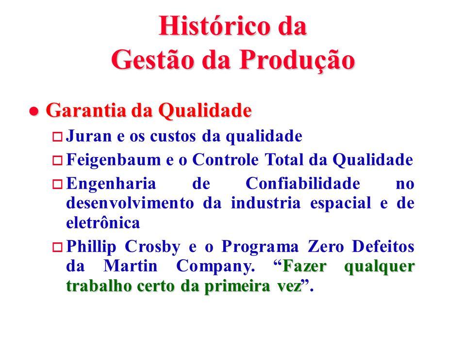 l Garantia da Qualidade o Juran e os custos da qualidade o Feigenbaum e o Controle Total da Qualidade o Engenharia de Confiabilidade no desenvolviment