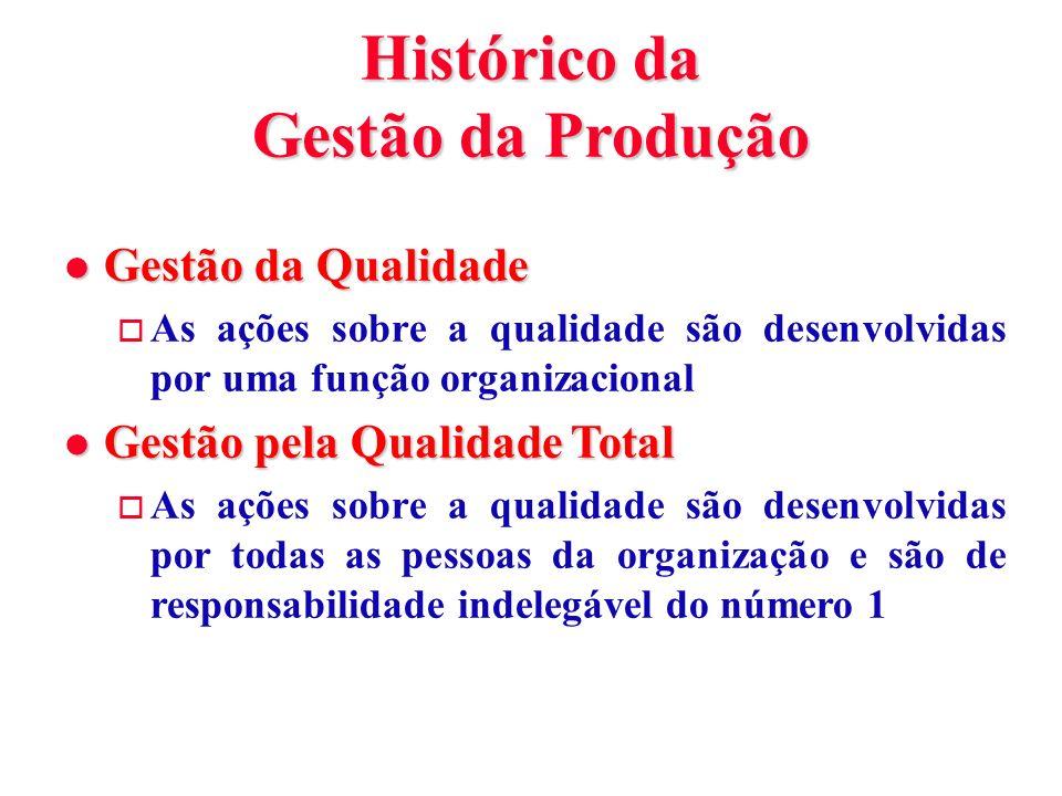 1900 1910 1920 1930 1940 1950 1960 1970 1980 1990 2000 TAYLOR MASLOW MC GREGOR HERZBERG DEMING JURAN FEIGENBAUM CROSBY CCQ ISHIKAWA CONCRETIZA ÇÃO DO TQC Cidadania Novo Consumidor SHEWHART JUSE ISO 9000 ISO 14000 Qualidade Six-Sigma BSC Consciência ecológica Responsabili- dade social das empresas FATOR TÉCNICO 2ª GUERRA MUNDIAL GUERRA COMERCIAL FATOR HUMANO Prêmio Baldrige PNQ ELTON MAYO