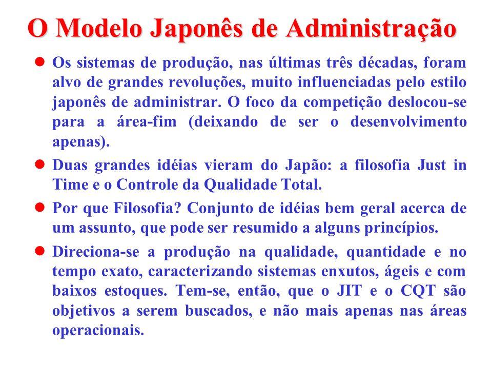O Modelo Japonês de Administração Os sistemas de produção, nas últimas três décadas, foram alvo de grandes revoluções, muito influenciadas pelo estilo