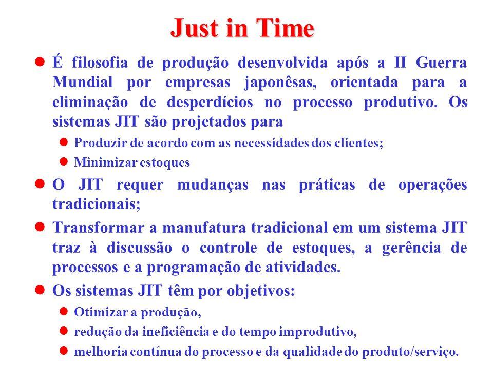 Just in Time É filosofia de produção desenvolvida após a II Guerra Mundial por empresas japonêsas, orientada para a eliminação de desperdícios no proc